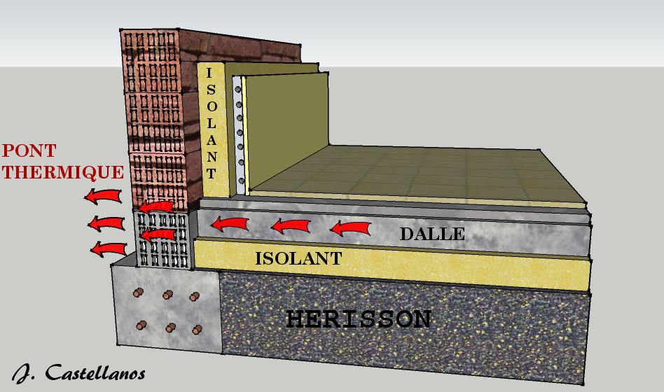Hypocauste xxi hypocauste - Difference entre dalle et dallage ...