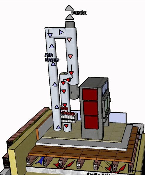 Schéma général de l'installation