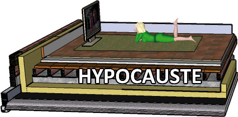 Système hypocauste