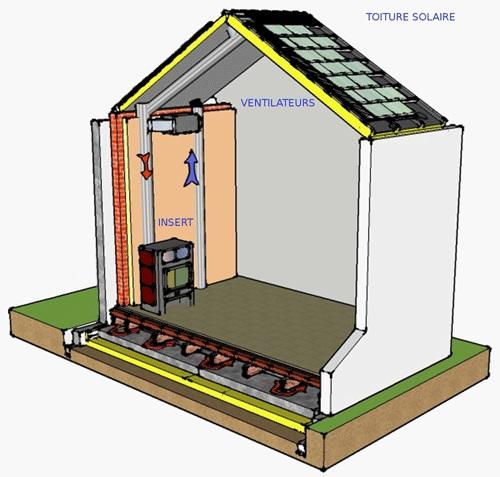 Janvier 2015 plancher chauffant par circulation d air par capteur solaire - Plancher chauffant solaire ...